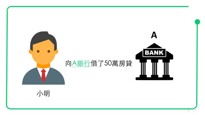 小明向A銀行借了50萬房貸