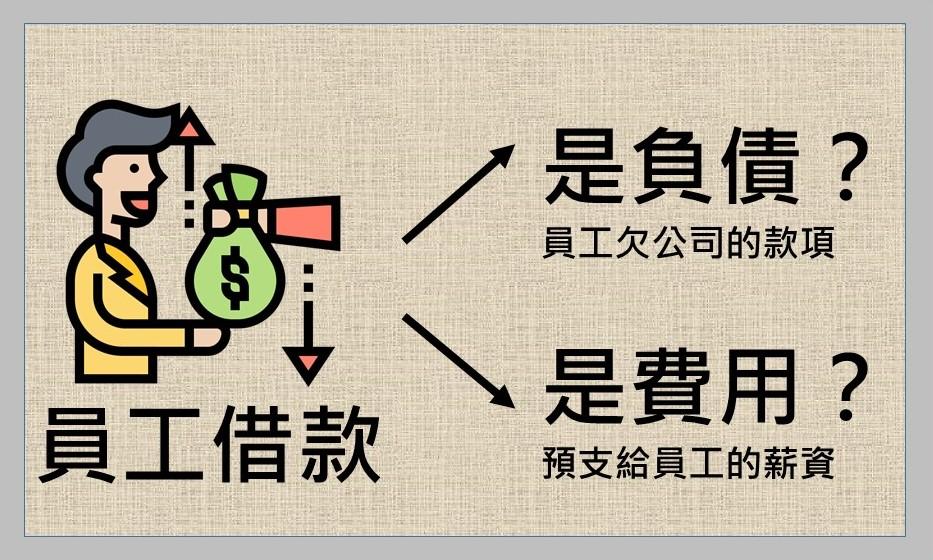 員工跟公司借錢是負債還是支出?